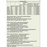 Резистор ППБ-50Г13 33 Ом±10% переменный, проволочный, регулировочный, фото 2