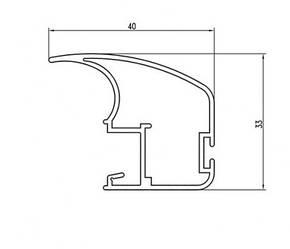 Поступление алюминиевых профилей для производства шкафов купе на склад Черновцы