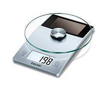 Весы электронные бытовые