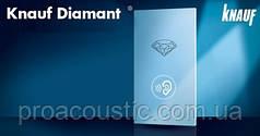Звукоізоляційний гіпсокартон Titan