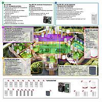 """Автономная беспроводная - Сигнализация для дома - Сигнализация """"под ключ"""" - Сигнализация"""