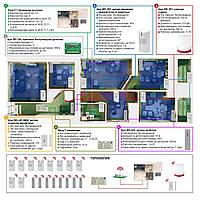 """Пультовая беспроводная - Сигнализация для офиса - Сигнализация """"под ключ"""" - Сигнализация"""