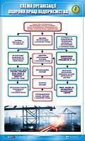 Стенд. Схема організації охорони праці підприємства. 0,6х1,0. Пластик