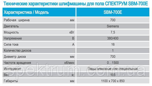 Polirovalnaja mashina Spektrum SBM-700E_Tekhnicheskie kharakteristiki