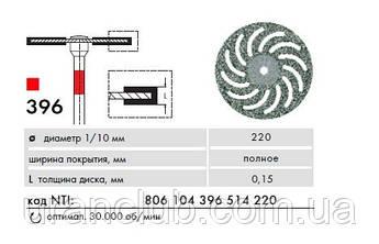 Алмазний диск NTI Superflex