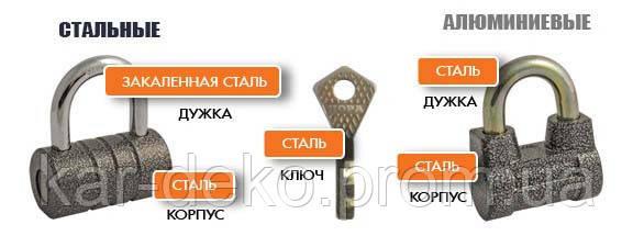 фото разных навесных замков kar-deko.com