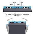Компактный аккумулятор Promate Cloy-12 Blue, фото 5