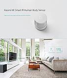 Датчик руху Xiaomi Mi Smart Home Occupancy Sensor, фото 3