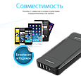Компактный аккумулятор Promate proVolta-21 Black, фото 3