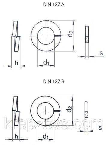 Схема габаритных размеров DIN 127