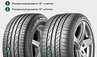 Bridgestone Dueler H/P Sport (235/55R18 100V)