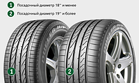 Bridgestone Dueler H/P Sport (225/60R17 99H)