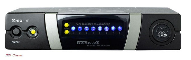 AKG HUB4000Q - Сетевой концентратор