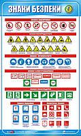 Стенд. Знаки безпеки. 0,6х1,0. Пластик
