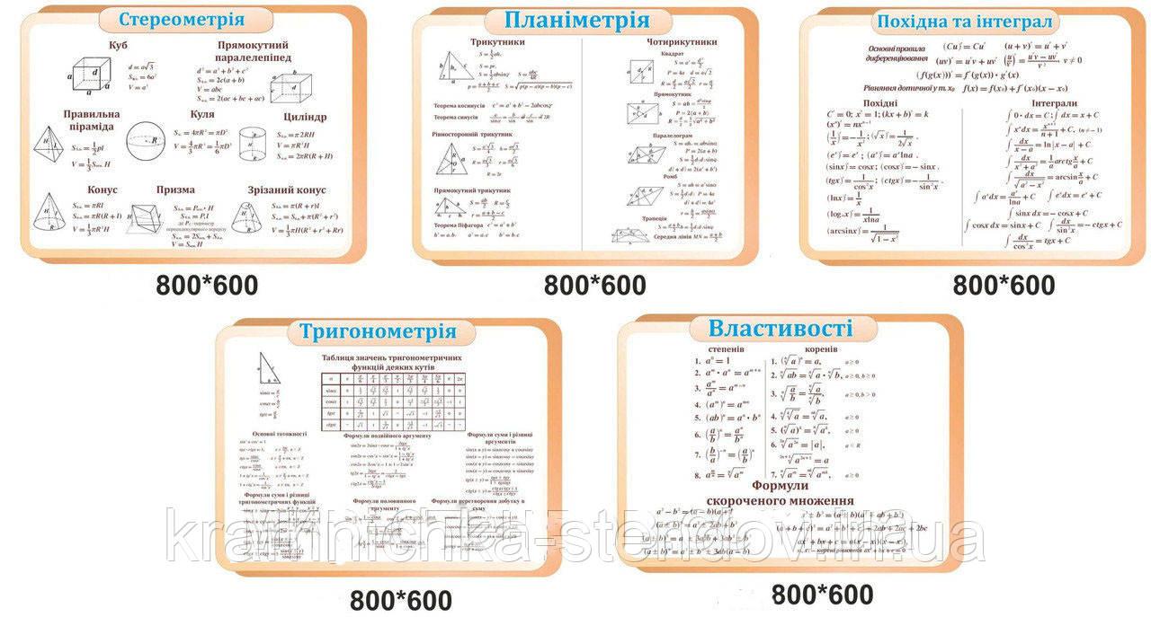 Набор стендов для кабинета математики