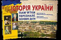 ЗНО 2018 | Історія України. Памятки архітектури, персоналії, основні дати | Гiсем | Абетка