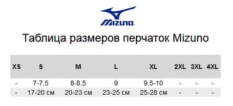 Перчатки термо Mizuno Warmalite Glove J2GY75011-45, фото 2