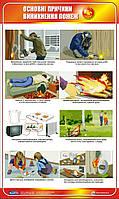 Стенд. Основні причини виникнення пожеж. 0,6х1,0. Пластик