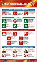 Стенд. Знаки пожежної безпеки. 0,6х1,0. Пластик