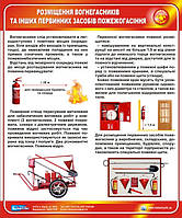 Стенд. Розміщення вогнегасників та інших первинних засобів пожежегасіння. 0,5х0,6. Пластик