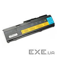 Аккумулятор для ноутбука Lenovo ThinkPad X300 (42T4523, IM3163BD) 10.8V 3600mAh PowerPl (NB00000309)