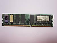 Оперативная память для ПК DDR CANYON 512MB UNB PC3200 CL2.5 CN-MD05123200