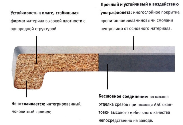 Состав подоконника Верзалит