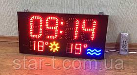 Два термометра, часы-календарь