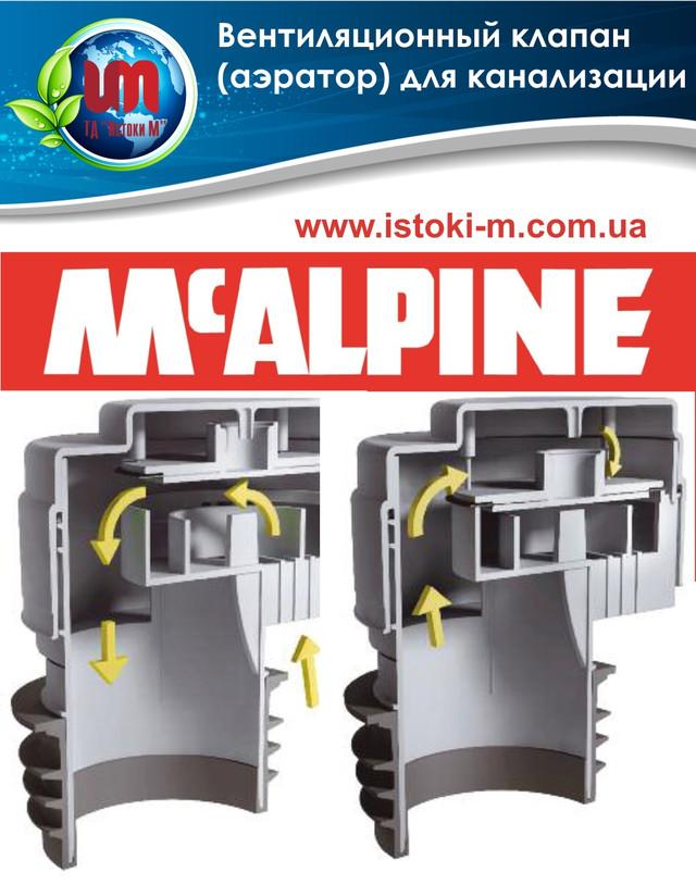 принцип работы воздушного вентиляционного клапана для канализации Mcalpine 110 мм