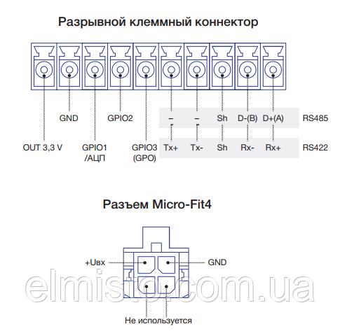 Разъемы и интерфейсы модема iRZ ATM2-485