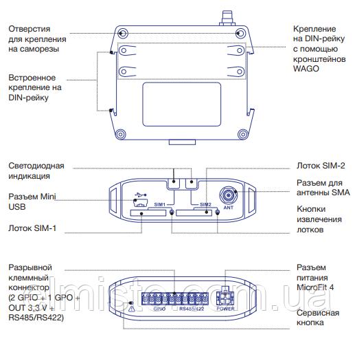 Общее устройство GSM/GPRS-модема iRZ ATM2-485