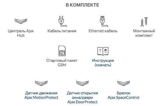 Полный комплект Ajax SmarterKit
