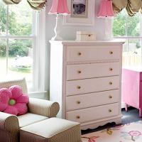 Комоди для дитячої кімнати