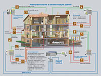 Мониторинг работы климатических систем. Киев