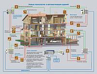 Управление системами микроклимата. Киевская область