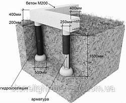 Переваги свайно-гвинтового та монолітного фундаменту під газоблок або цеглу