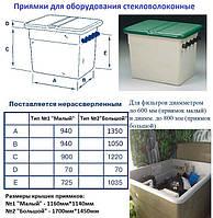 Стекловолоконный приямок для оборудования большой, фото 1