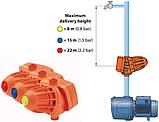 Электронный регулятор давления Easypress II с манометром старт 2.2, фото 3
