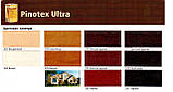 Пропитка для дерева с лаком PINOTEX ULTRA (Пинотекс Ультра) Бесцветный 10л, фото 2