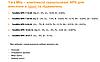 Удобрение ЯраМила NPK / Добриво YaraMila NPK 12-24-12 (600 кг), фото 2