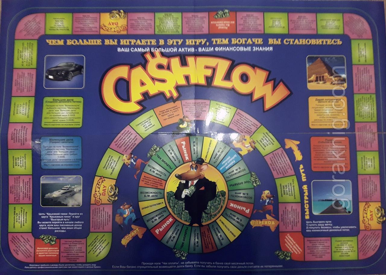 Настільна гра Cashflow 101 - Роберт Кійосакі