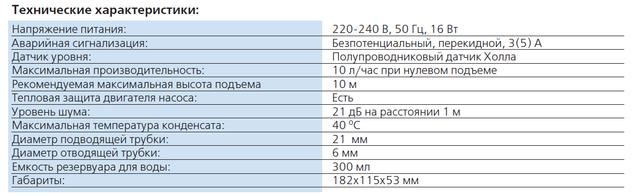 Технические характеристики дренажной помпы (насоса) Mini Blanc
