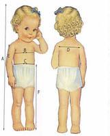 Стандартная размерная сетка детской одежды