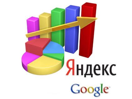 Контекстная реклама Днепропетровск