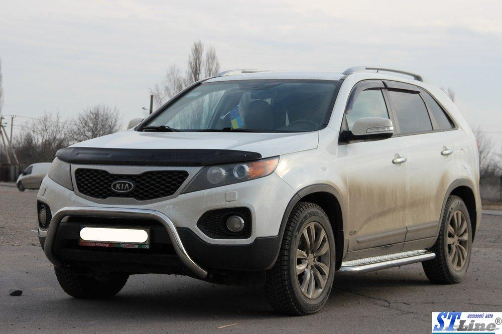 Dacia кредит украина