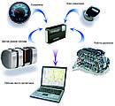 GPS моніторинг всіх видів транспорту (ГОТОВІ РІШЕННЯ)