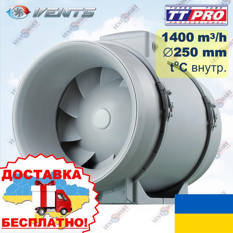 ВЕНТС ТТ ПРО 250 У с автоматическим термостатом (VENTS TT PRO 250 U)