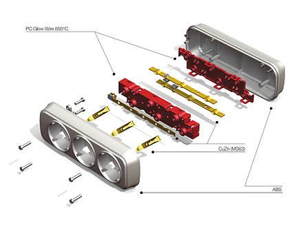 Колодка электрическая 2 розетки 16A Horoz, фото 2