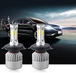 LED лампы автомобильные