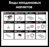 Виды неодимовых магнитов